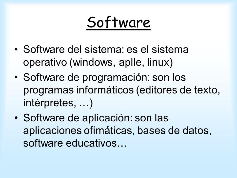 Software Software del sistema: es el sistema operativo (windows, aplle, linux) Software de programación: son los programas informáticos (editores de t