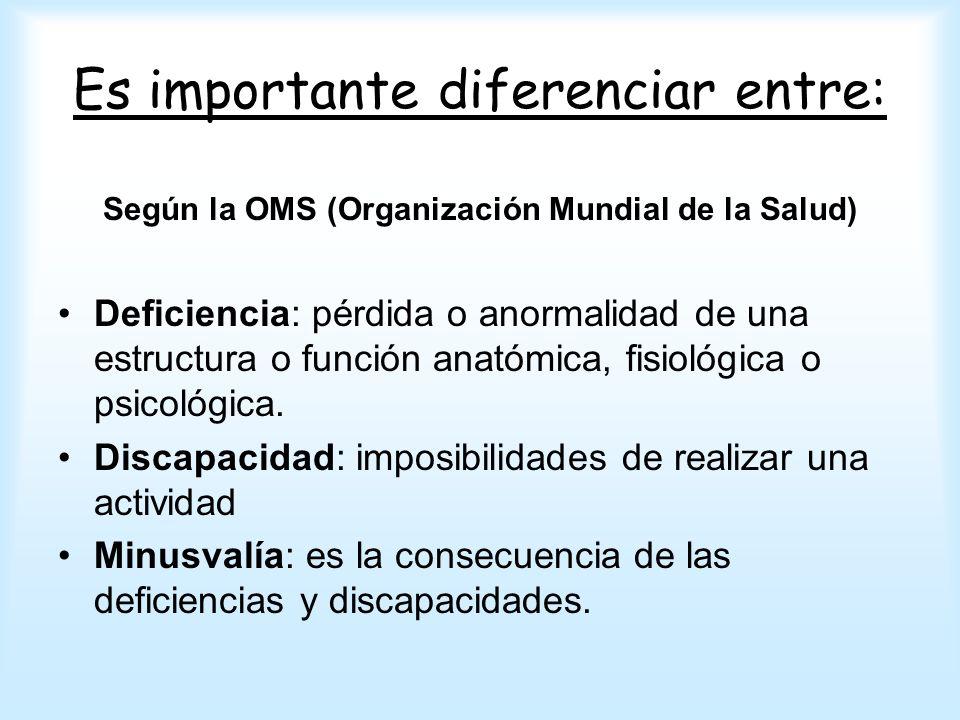 Es importante diferenciar entre: Según la OMS (Organización Mundial de la Salud) Deficiencia: pérdida o anormalidad de una estructura o función anatóm