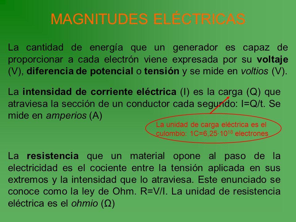 MAGNITUDES ELÉCTRICAS La cantidad de energía que un generador es capaz de proporcionar a cada electrón viene expresada por su voltaje (V), diferencia