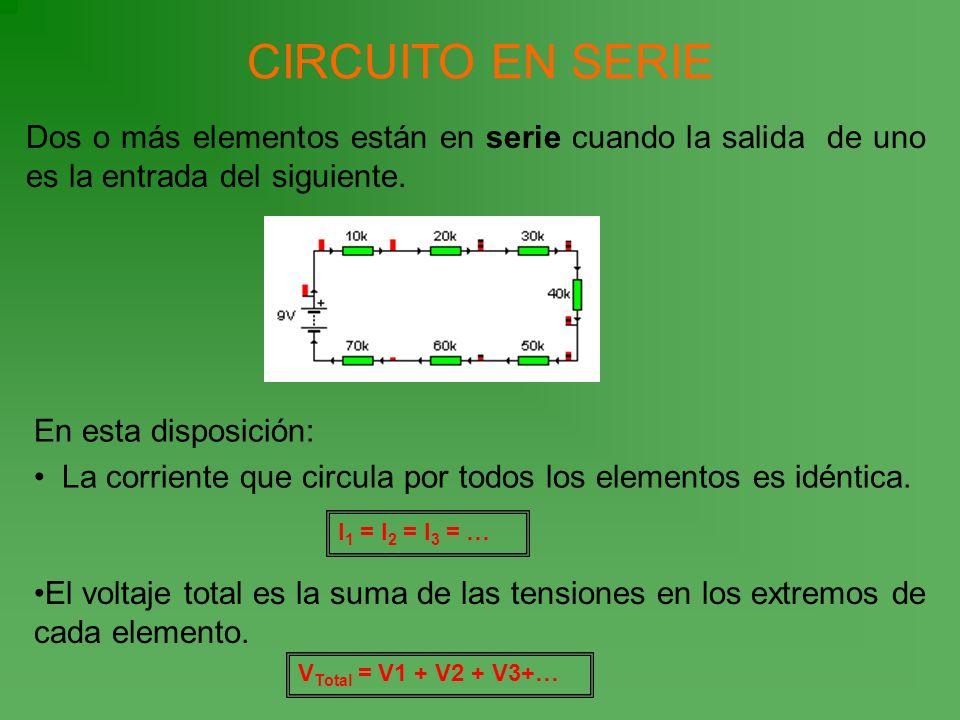 CIRCUITO EN SERIE Dos o más elementos están en serie cuando la salida de uno es la entrada del siguiente. En esta disposición: La corriente que circul