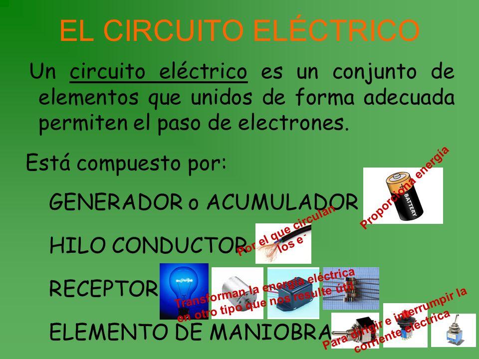 EL CIRCUITO ELÉCTRICO Un circuito eléctrico es un conjunto de elementos que unidos de forma adecuada permiten el paso de electrones. Está compuesto po