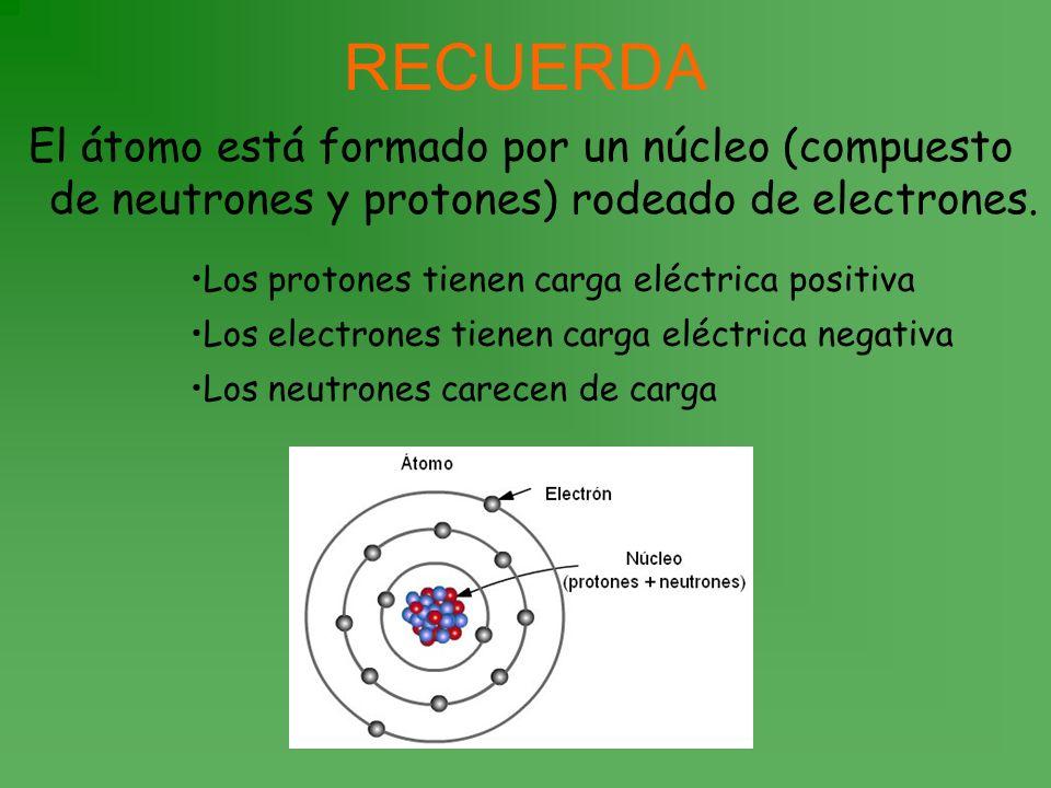 RECUERDA El átomo está formado por un núcleo (compuesto de neutrones y protones) rodeado de electrones. Los protones tienen carga eléctrica positiva L