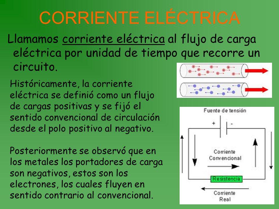 CORRIENTE ELÉCTRICA Llamamos corriente eléctrica al flujo de carga eléctrica por unidad de tiempo que recorre un circuito. Históricamente, la corrient
