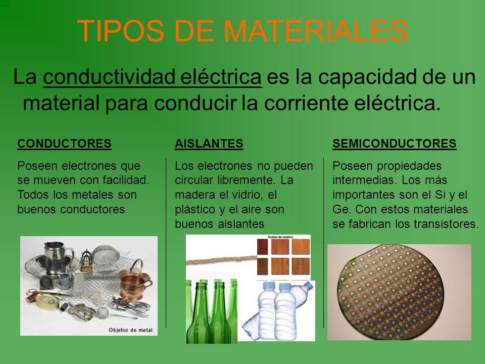 TIPOS DE MATERIALES La conductividad eléctrica es la capacidad de un material para conducir la corriente eléctrica. CONDUCTORES Poseen electrones que