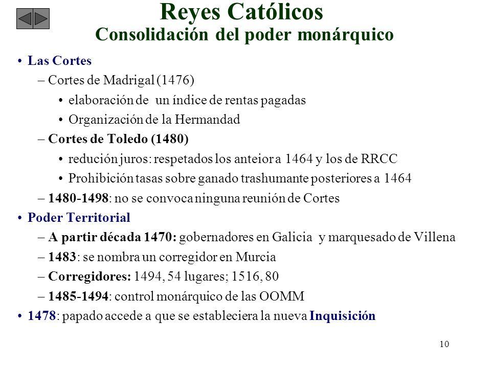 10 Reyes Católicos Consolidación del poder monárquico Las Cortes –Cortes de Madrigal (1476) elaboración de un índice de rentas pagadas Organización de