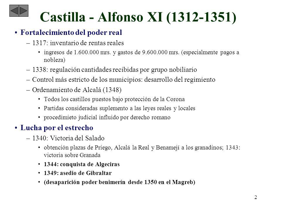 2 Castilla - Alfonso XI (1312-1351) Fortalecimiento del poder real –1317: inventario de rentas reales ingresos de 1.600.000 mrs. y gastos de 9.600.000