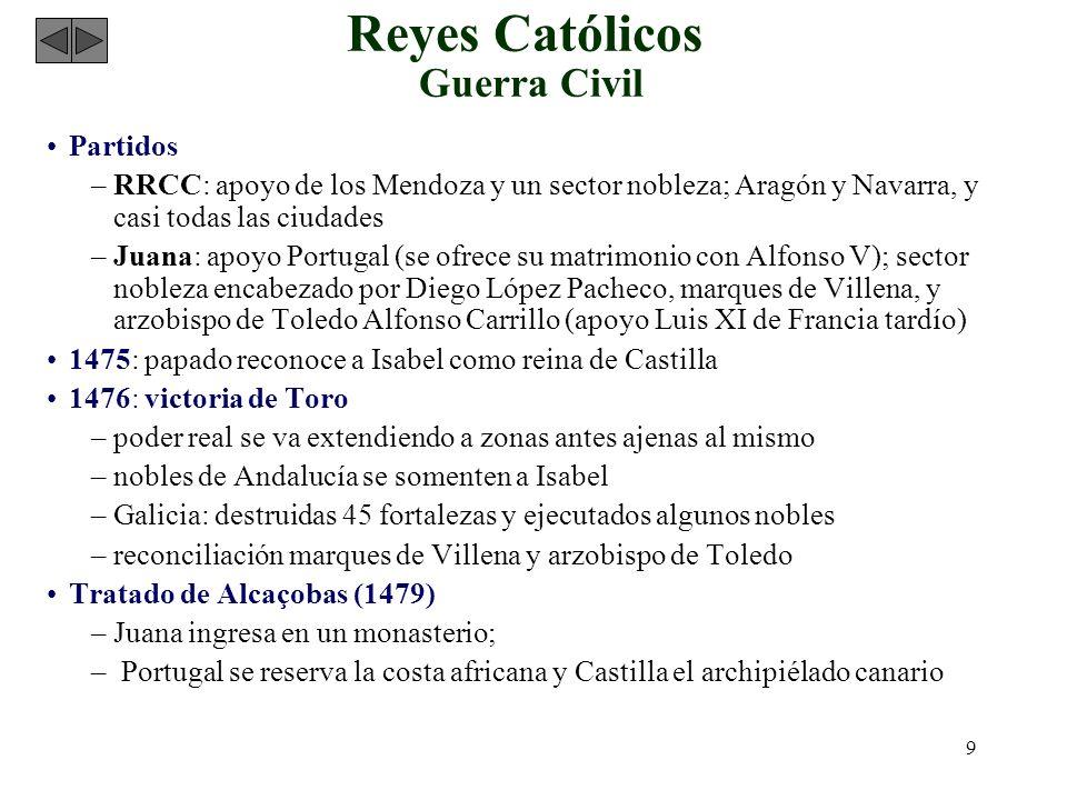 9 Reyes Católicos Guerra Civil Partidos –RRCC: apoyo de los Mendoza y un sector nobleza; Aragón y Navarra, y casi todas las ciudades –Juana: apoyo Por
