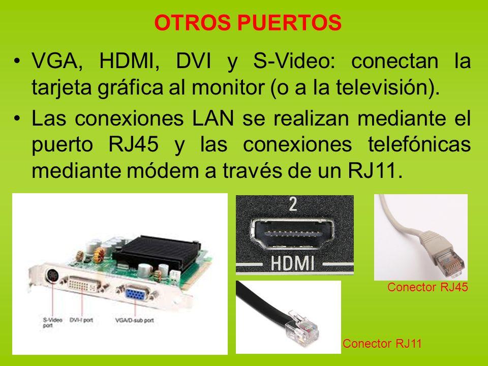 OTROS PUERTOS VGA, HDMI, DVI y S-Video: conectan la tarjeta gráfica al monitor (o a la televisión). Las conexiones LAN se realizan mediante el puerto