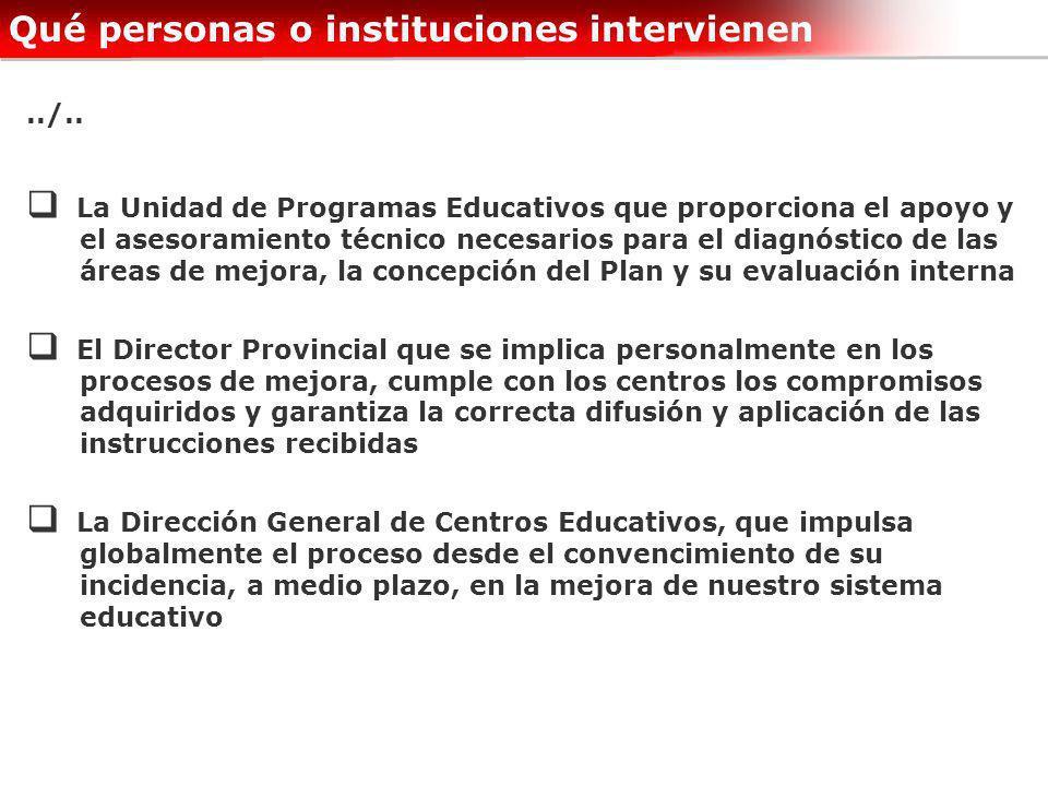Qué personas o instituciones intervienen../.. La Unidad de Programas Educativos que proporciona el apoyo y el asesoramiento técnico necesarios para el