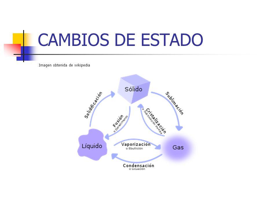 CAMBIOS DE ESTADO Imagen obtenida de wikipedia