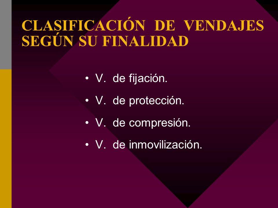 CLASIFICACIÓN DE VENDAJES SEGÚN SU FINALIDAD V. de fijación. V. de protección. V. de compresión. V. de inmovilización.