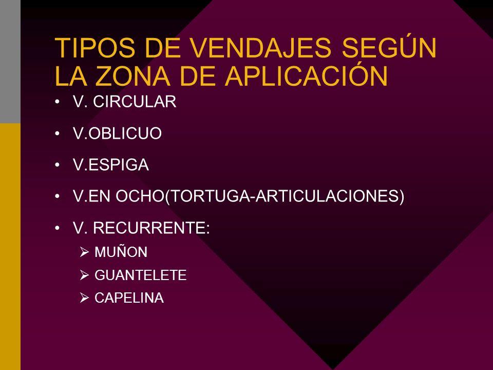 TIPOS DE VENDAJES SEGÚN LA ZONA DE APLICACIÓN V. CIRCULAR V.OBLICUO V.ESPIGA V.EN OCHO(TORTUGA-ARTICULACIONES) V. RECURRENTE: MUÑON GUANTELETE CAPELIN