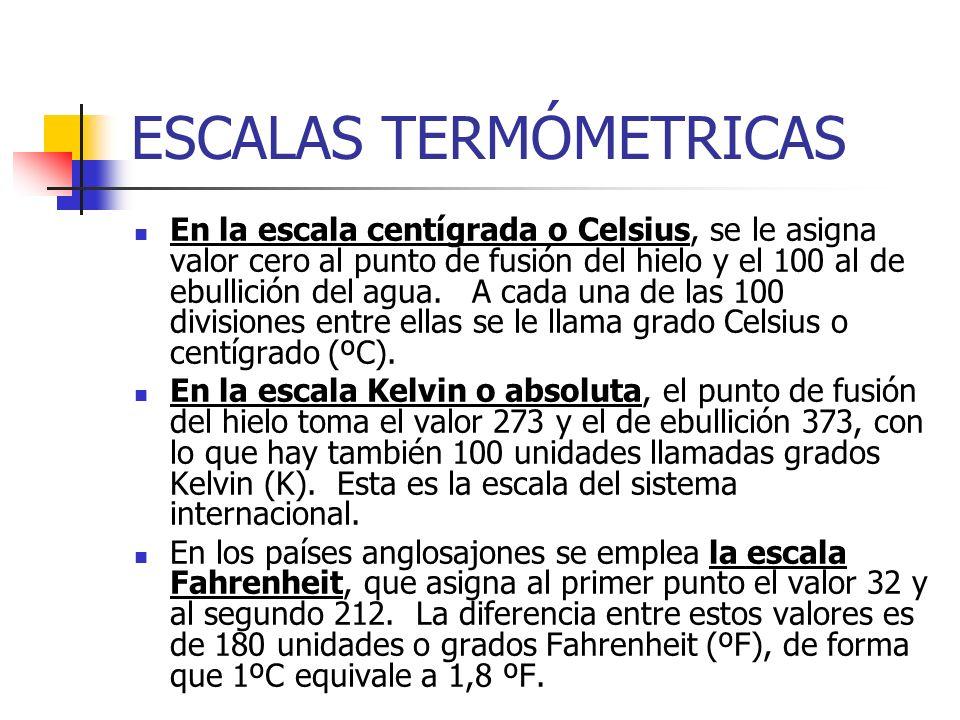 CAMBIOS ENTRE LA ESCALA ABSOLUTA O KELVIN Y LA CENTÍGRADA.