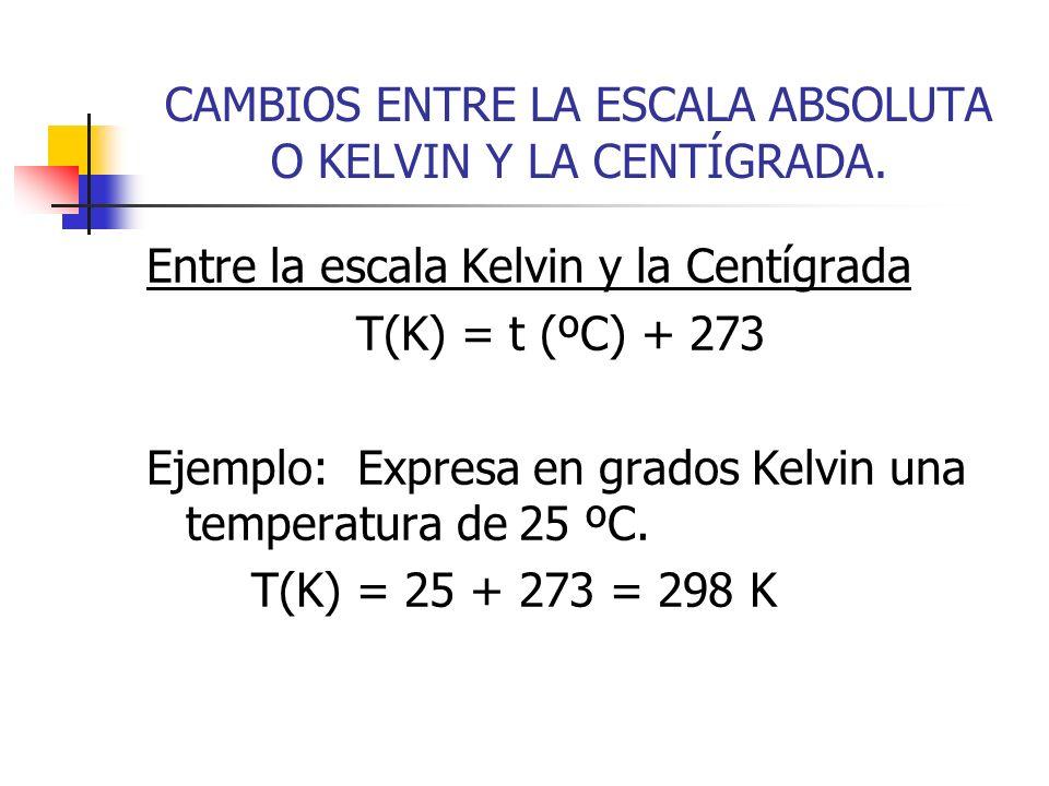 CAMBIOS ENTRE LA ESCALA ABSOLUTA O KELVIN Y LA CENTÍGRADA. Entre la escala Kelvin y la Centígrada T(K) = t (ºC) + 273 Ejemplo: Expresa en grados Kelvi