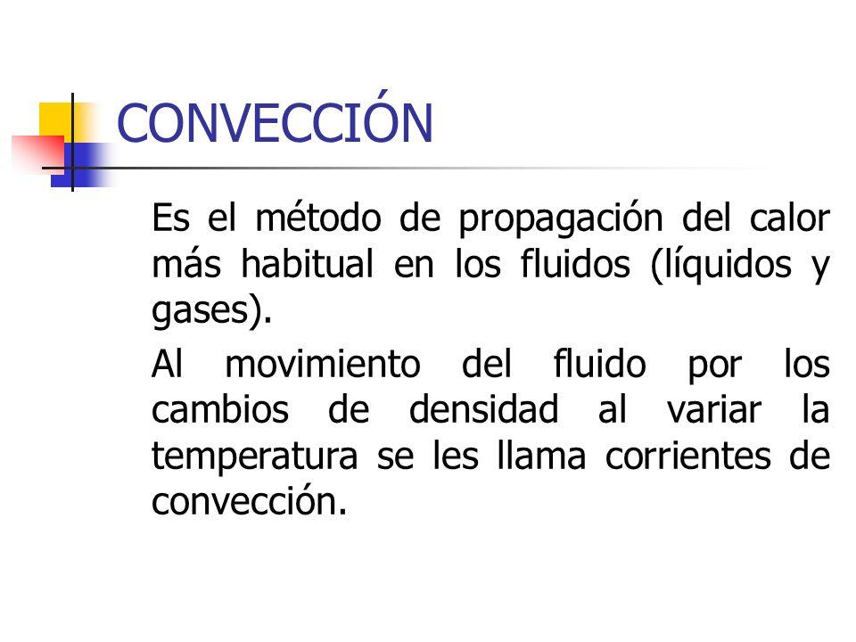 CONVECCIÓN Es el método de propagación del calor más habitual en los fluidos (líquidos y gases). Al movimiento del fluido por los cambios de densidad