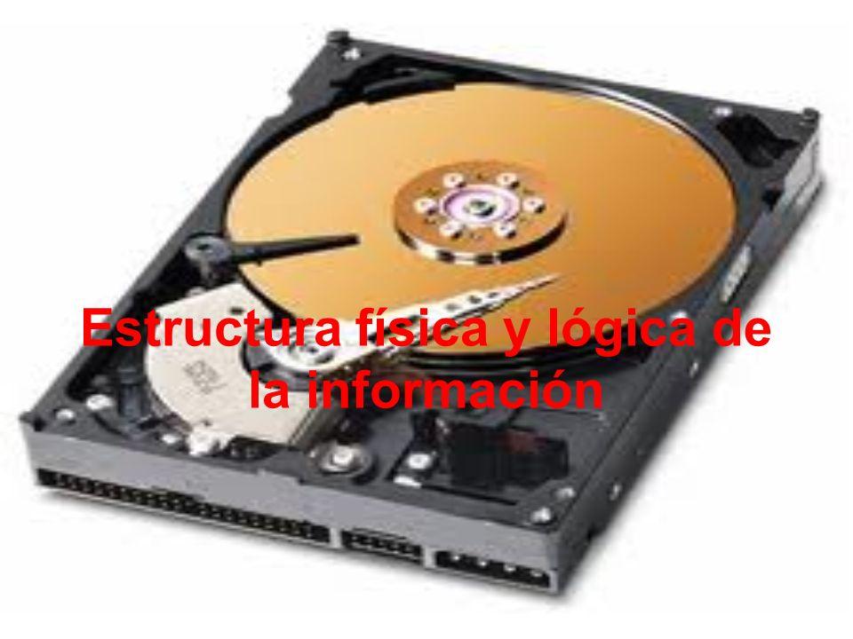Estructura física del disco duro Un disco duro esta formado por una pila de platos de material ferromagnético en los que se puede grabar/leer por ambas caras.