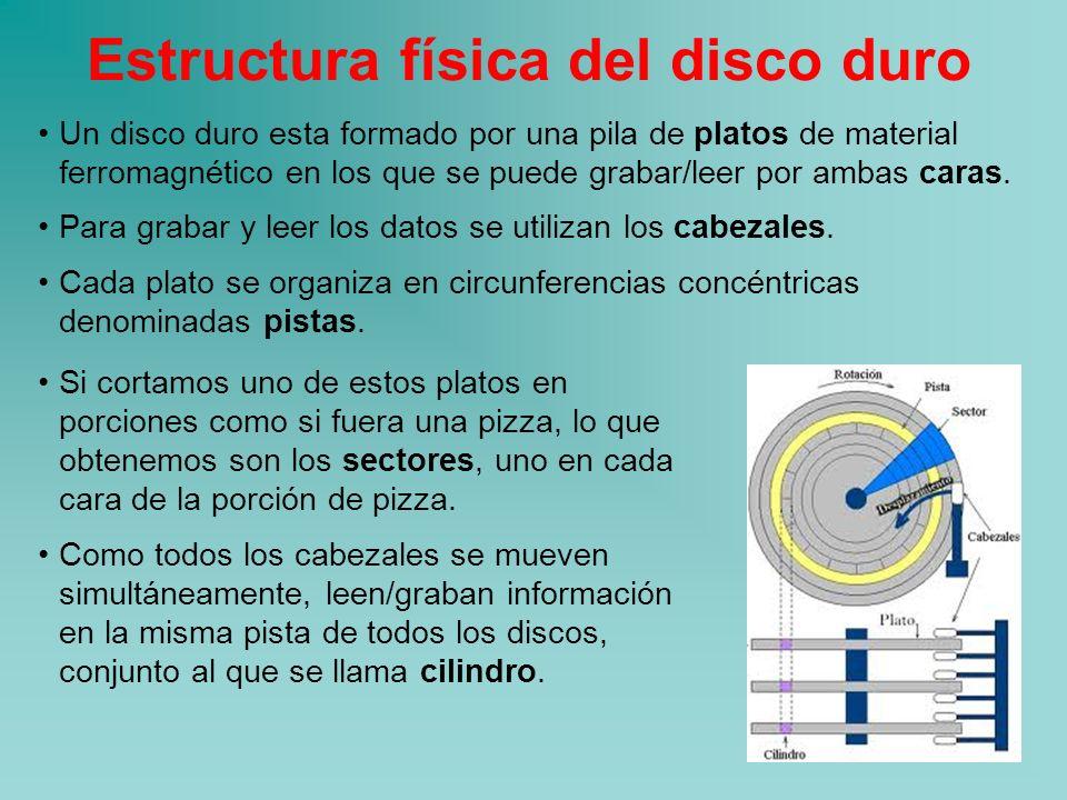 Estructura física del disco duro Un disco duro esta formado por una pila de platos de material ferromagnético en los que se puede grabar/leer por amba