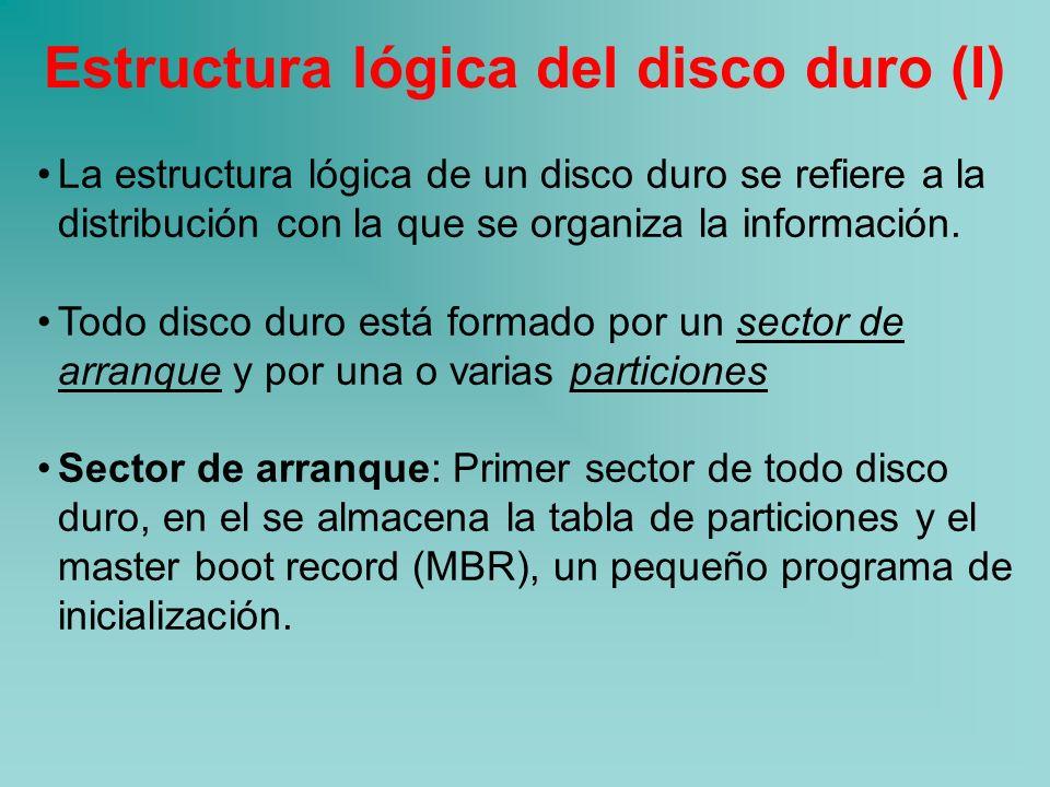 Estructura lógica del disco duro (II) Las particiones actúan como zonas o divisiones del disco.
