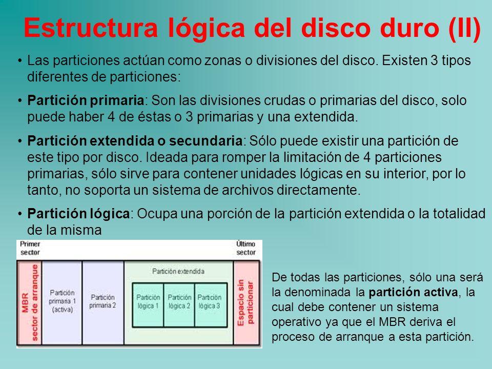 Estructura lógica del disco duro (II) Las particiones actúan como zonas o divisiones del disco. Existen 3 tipos diferentes de particiones: Partición p
