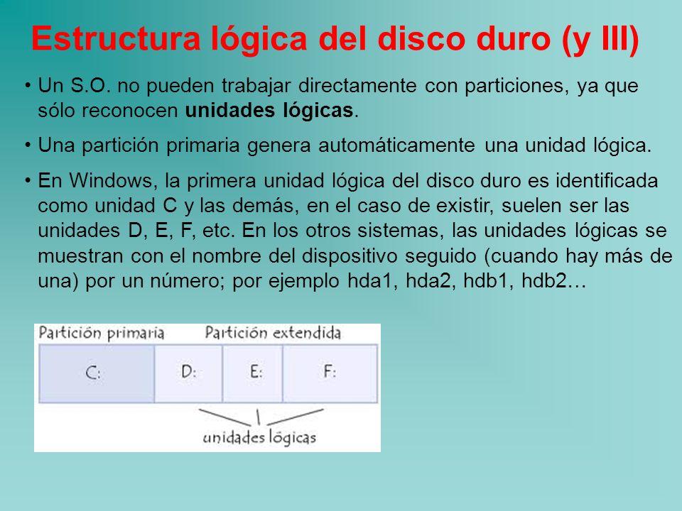 Estructura lógica del disco duro (y III) Un S.O. no pueden trabajar directamente con particiones, ya que sólo reconocen unidades lógicas. Una partició