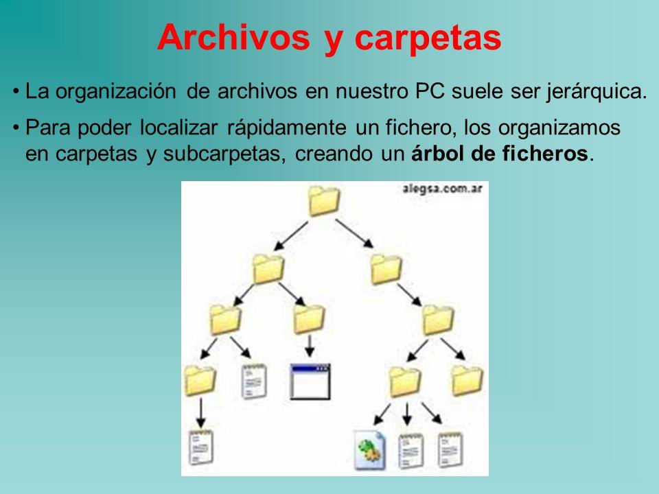 Archivos y carpetas La organización de archivos en nuestro PC suele ser jerárquica. Para poder localizar rápidamente un fichero, los organizamos en ca