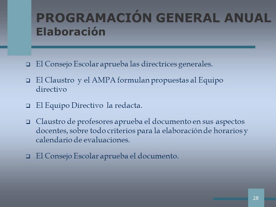 PROGRAMACIÓN GENERAL ANUAL Elaboración El Consejo Escolar aprueba las directrices generales.