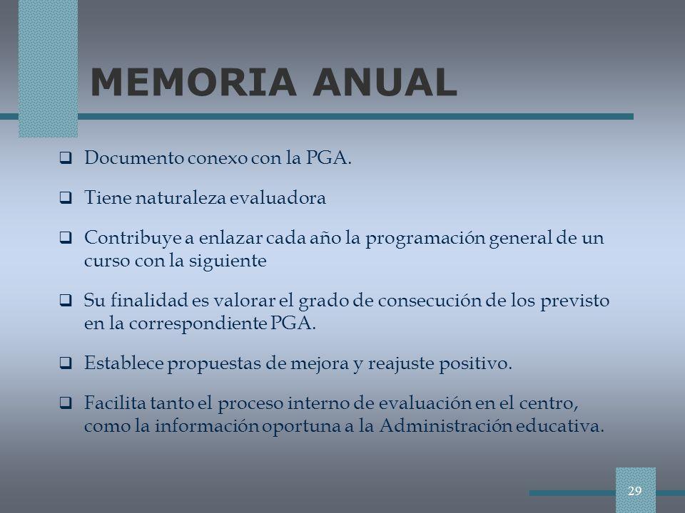 MEMORIA ANUAL Documento conexo con la PGA.