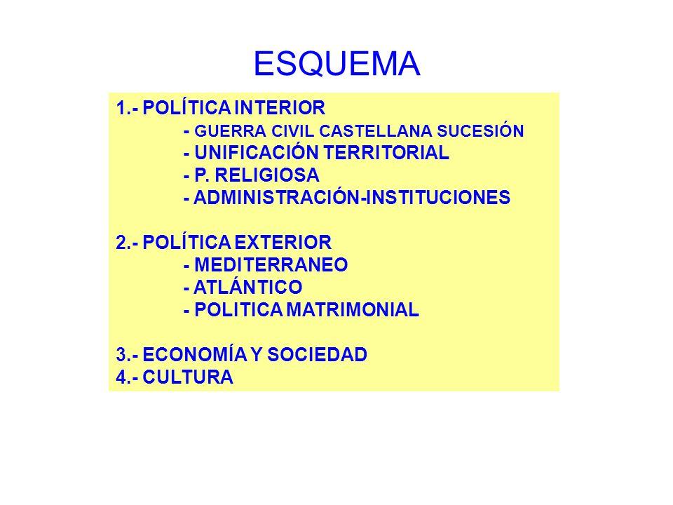 ESQUEMA 1.- POLÍTICA INTERIOR - GUERRA CIVIL CASTELLANA SUCESIÓN - UNIFICACIÓN TERRITORIAL - P. RELIGIOSA - ADMINISTRACIÓN-INSTITUCIONES 2.- POLÍTICA