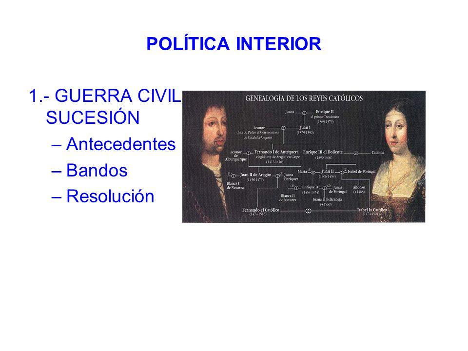 2.-UNIFICACIÓN TERRITORIAL Unificación personal - Granada - Navarra - Canarias - Norte África