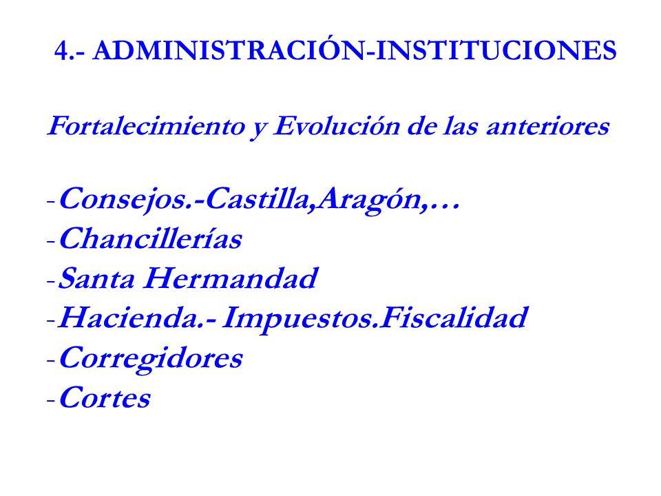 4.- ADMINISTRACIÓN-INSTITUCIONES Fortalecimiento y Evolución de las anteriores -Consejos.-Castilla,Aragón,… -Chancillerías -Santa Hermandad -Hacienda.