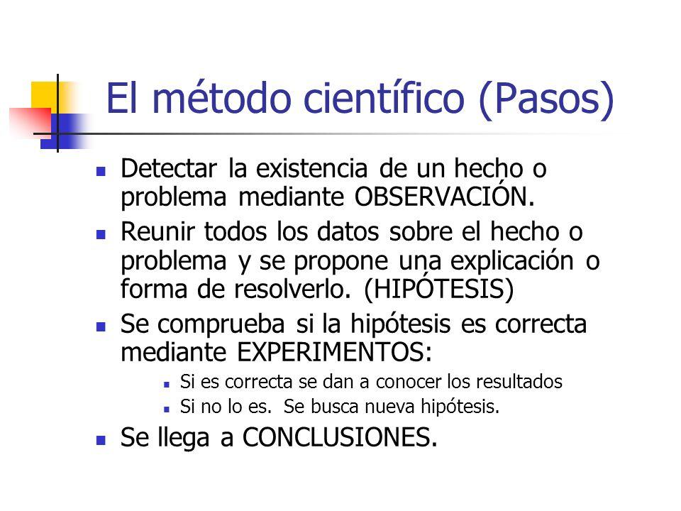 El método científico (Pasos) Detectar la existencia de un hecho o problema mediante OBSERVACIÓN. Reunir todos los datos sobre el hecho o problema y se