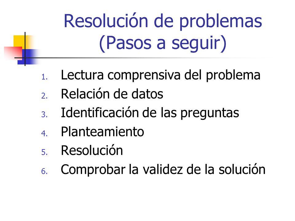 Resolución de problemas (Pasos a seguir) 1. Lectura comprensiva del problema 2. Relación de datos 3. Identificación de las preguntas 4. Planteamiento