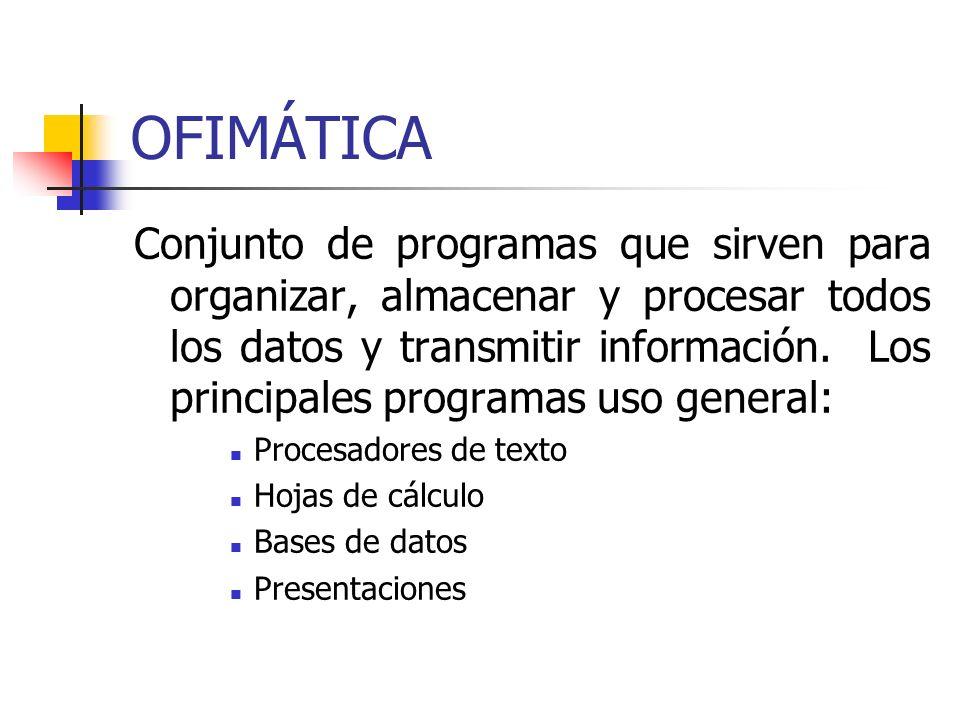 OFIMÁTICA Conjunto de programas que sirven para organizar, almacenar y procesar todos los datos y transmitir información. Los principales programas us
