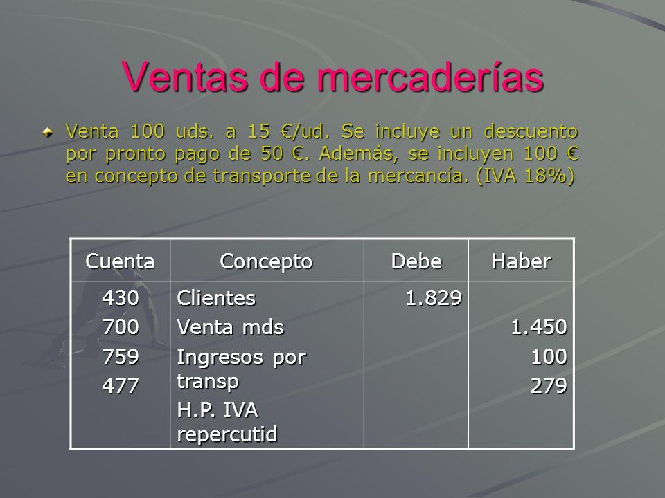 Ventas de mercaderías Venta 100 uds. a 15 /ud. Se incluye un descuento por pronto pago de 50. Además, se incluyen 100 en concepto de transporte de la