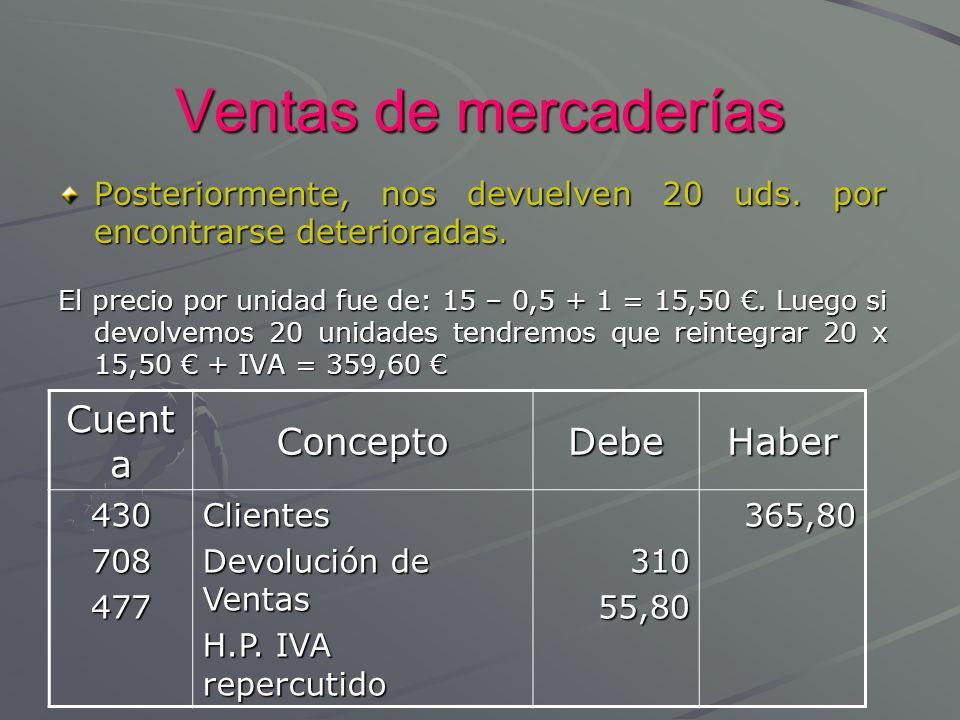 ANTICIPOS DE VENTAS Nos realizan un pedido de 1.000 uds, cuyo precio unitario es de 20.