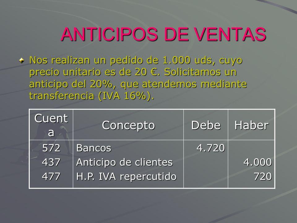 ANTICIPOS DE VENTAS Enviamos factura del pedido anterior, incluyendo la misma un descuento comercial del 2%.