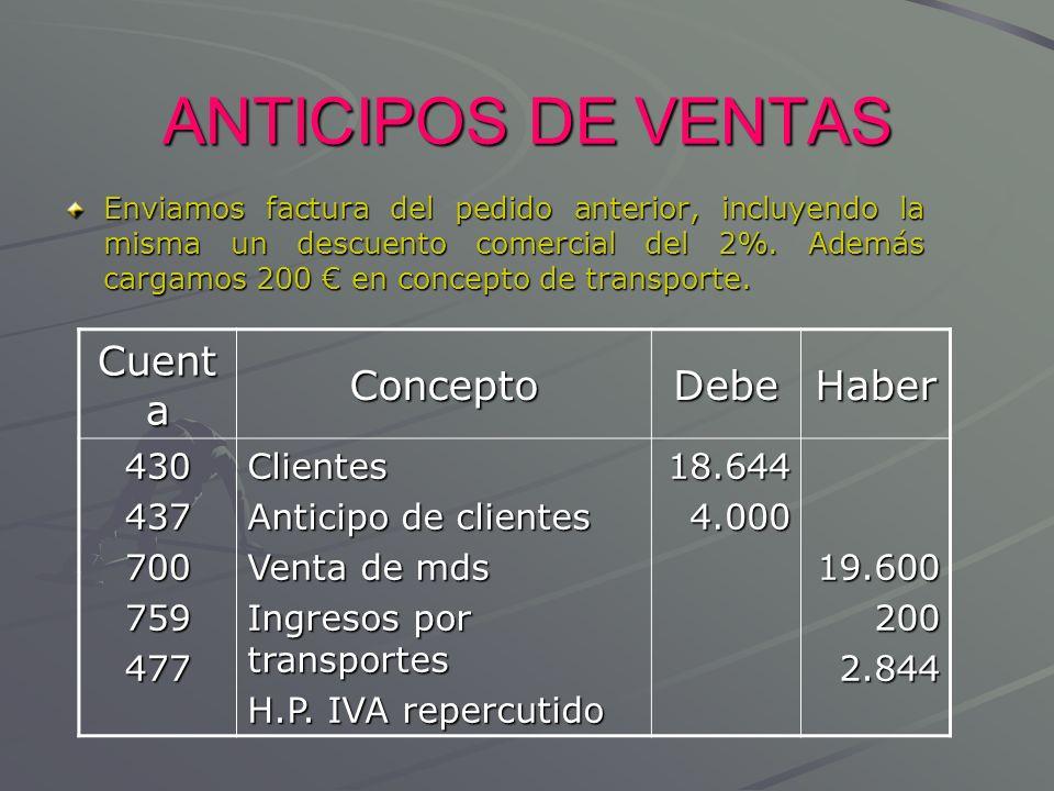 RAPPELS SOBRE Ventas Realizamos un descuento de 1.500 en atención al volumen de Ventas realizado a lo largo del año.