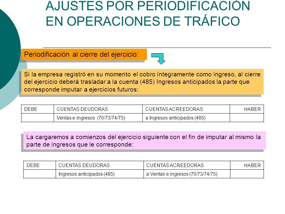 AJUSTES POR PERIODIFICACIÓN EN OPERACIONES DE TRÁFICO Periodificación al cierre del ejercicio: Si la empresa registró en su momento el cobro íntegrame