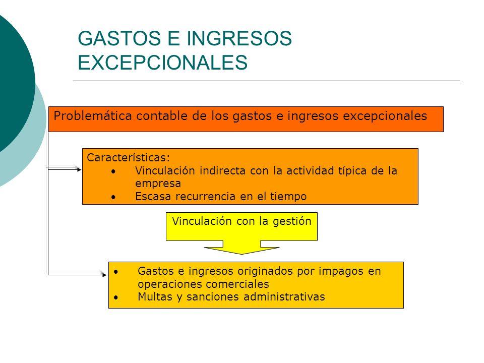GASTOS E INGRESOS EXCEPCIONALES Problemática contable de los gastos e ingresos excepcionales Características: Vinculación indirecta con la actividad t