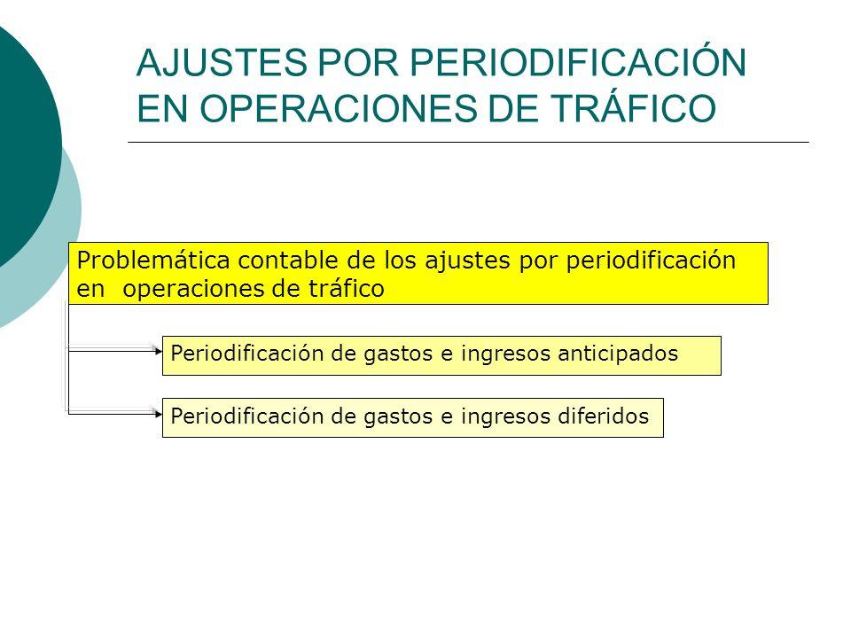 AJUSTES POR PERIODIFICACIÓN EN OPERACIONES DE TRÁFICO Problemática contable de los ajustes por periodificación en operaciones de tráfico Periodificaci