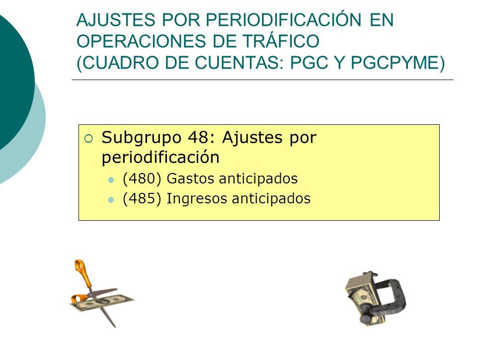AJUSTES POR PERIODIFICACIÓN EN OPERACIONES DE TRÁFICO (CUADRO DE CUENTAS: PGC Y PGCPYME) Subgrupo 48: Ajustes por periodificación (480) Gastos anticip