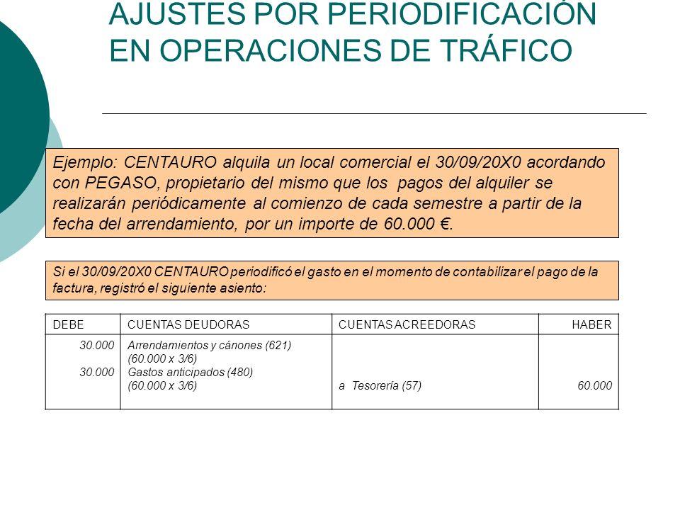 AJUSTES POR PERIODIFICACIÓN EN OPERACIONES DE TRÁFICO Si, por el contrario, CENTAURO contabilizó el importe total satisfecho por el alquiler en la cuenta (621) Arrendamientos y cánones, contabilizó: ---30/09/20X0 --- DEBECUENTAS DEUDORASCUENTAS ACREEDORASHABER 60.000Arrendamientos y cánones (621)a Tesorería (57)60.000 En este último caso, dentro de las operaciones de cierre del ejercicio, CENTAURO deberá periodificar ese gasto, ya que parte del mismo, aún habiendo sido satisfecho en el ejercicio 20X0 corresponde al 20X1, para lo que deberá realizará el siguiente asiento en el libro diario: DEBECUENTAS DEUDORASCUENTAS ACREEDORASHABER 30.000 Gastos anticipados (480)a Arrendamientos y cánones (621)30.000 En cualquiera de los dos casos, al comenzar el ejercicio siguiente 20X1, CENTAURO deberá contabilizar la imputación del gasto al presente ejercicio: ---01/01/20X1 --- DEBECUENTAS DEUDORASCUENTAS ACREEDORASHABER 30.000Arrendamientos y cánones (621)a Gastos anticipados (480) 30.000