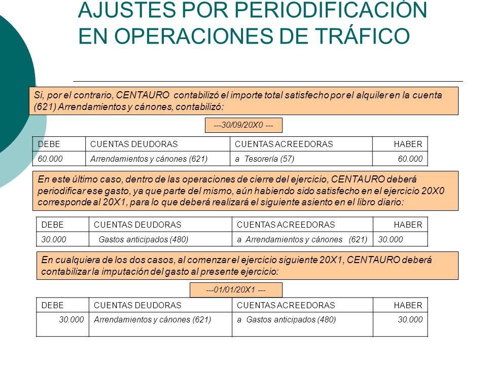 PARTIDAS PENDIENTES DE APLICAR Problemática contable de las partidas pendientes de aplicar Origen de la operación Surge una partida pendiente de aplicar