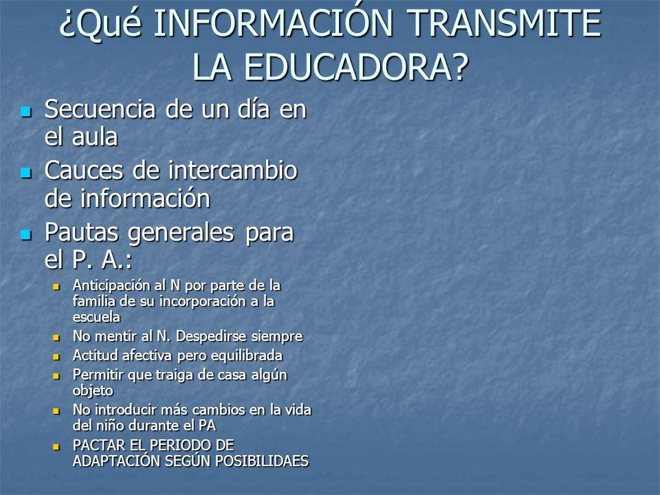 ¿Qué INFORMACIÓN TRANSMITE LA EDUCADORA.