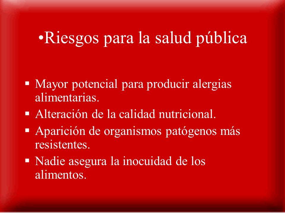 Mayor potencial para producir alergias alimentarias. Alteración de la calidad nutricional. Aparición de organismos patógenos más resistentes. Nadie as