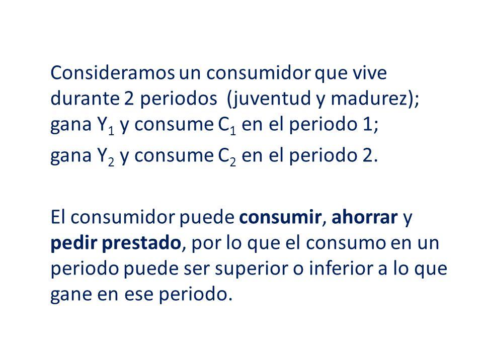Consideramos un consumidor que vive durante 2 periodos (juventud y madurez); gana Y 1 y consume C 1 en el periodo 1; gana Y 2 y consume C 2 en el peri