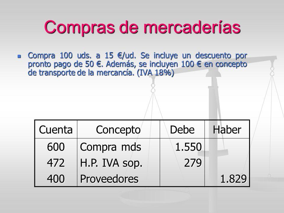 Compras de mercaderías Compra 100 uds. a 15 /ud. Se incluye un descuento por pronto pago de 50. Además, se incluyen 100 en concepto de transporte de l