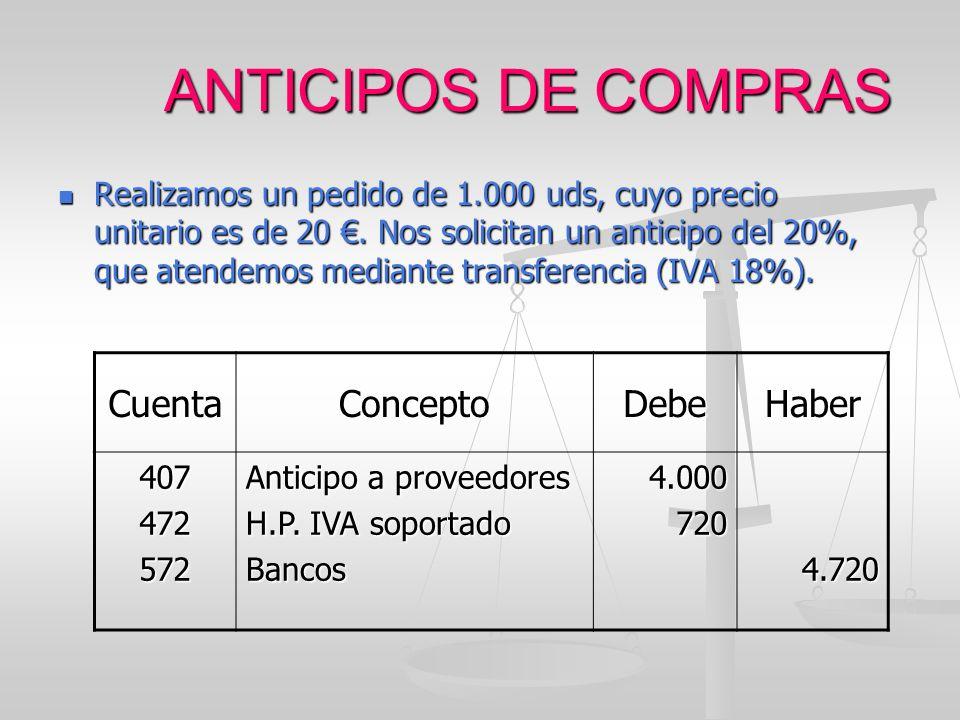 ANTICIPOS DE COMPRAS Realizamos un pedido de 1.000 uds, cuyo precio unitario es de 20. Nos solicitan un anticipo del 20%, que atendemos mediante trans
