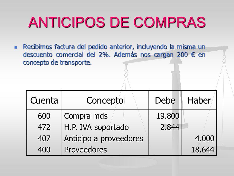 ANTICIPOS DE COMPRAS Recibimos factura del pedido anterior, incluyendo la misma un descuento comercial del 2%. Además nos cargan 200 en concepto de tr