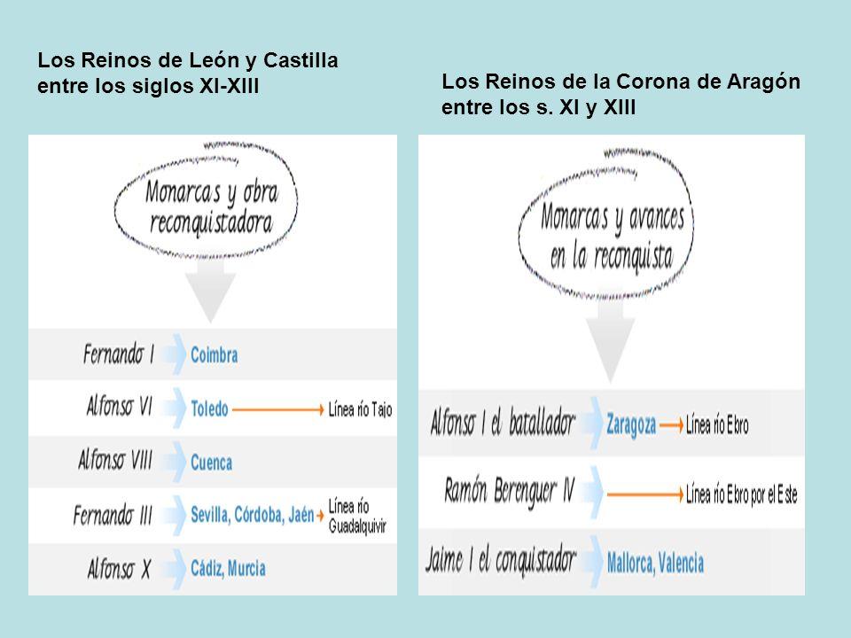 Los Reinos de León y Castilla entre los siglos XI-XIII Los Reinos de la Corona de Aragón entre los s. XI y XIII